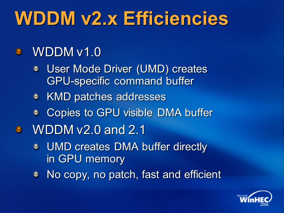 WDDM v2.x Efficiencies WDDM v1.0 WDDM v2.0 and 2.1