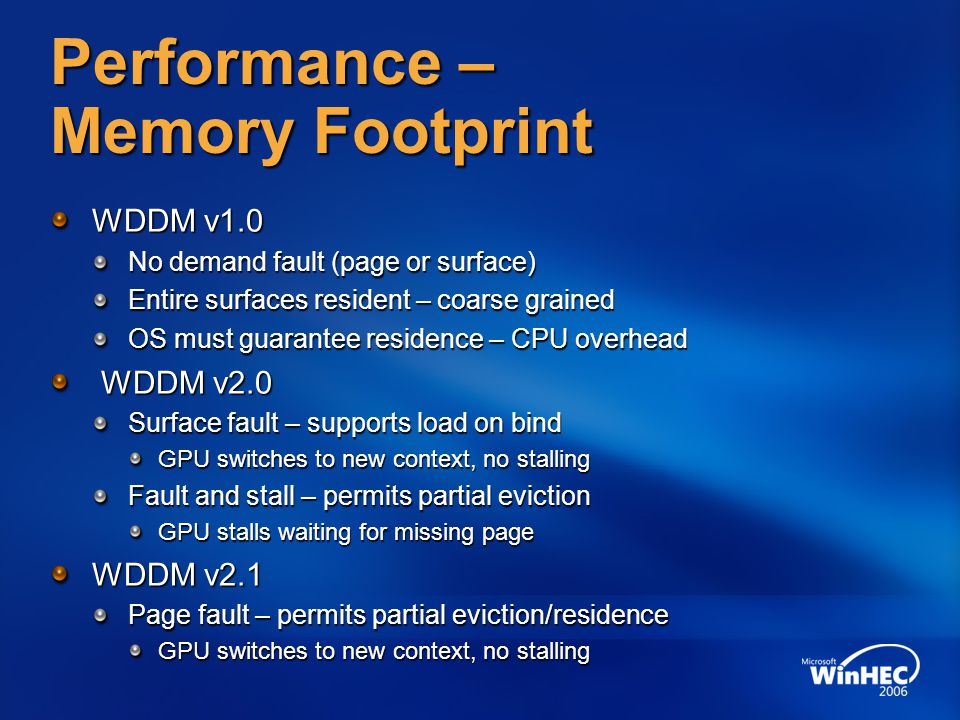 Performance – Memory Footprint