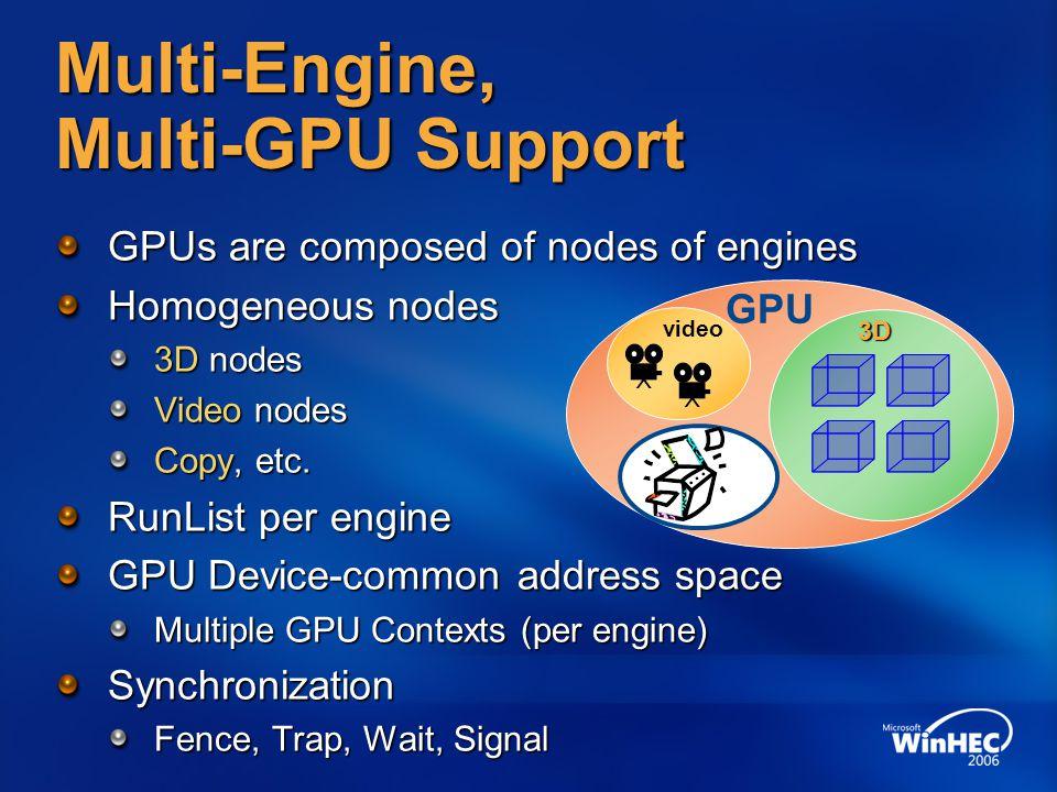Multi-Engine, Multi-GPU Support