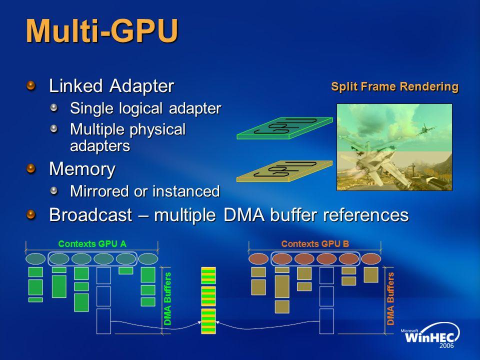 Multi-GPU Linked Adapter Memory