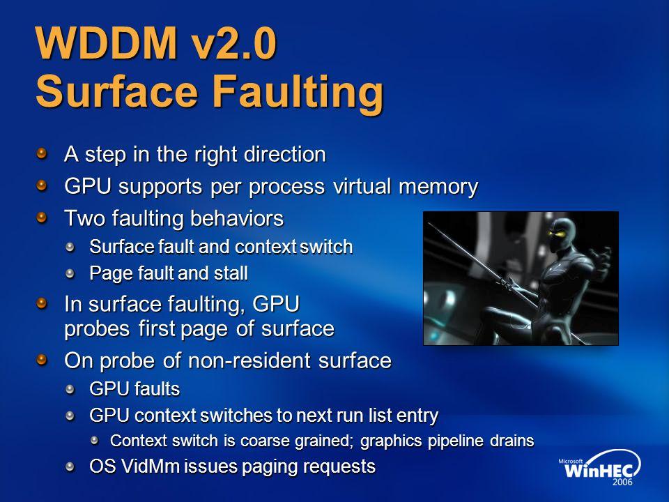 WDDM v2.0 Surface Faulting