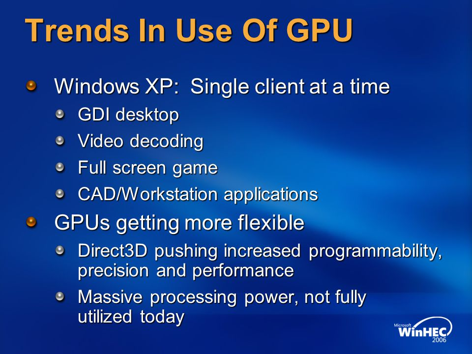 Trends In Use Of GPU Windows XP: Single client at a time