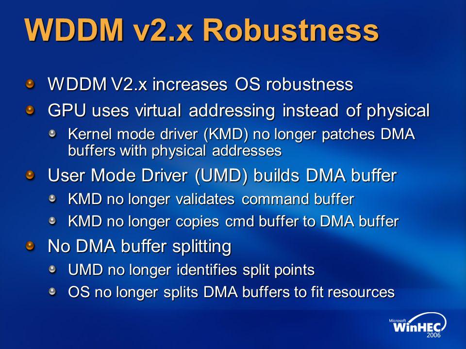 WDDM v2.x Robustness WDDM V2.x increases OS robustness