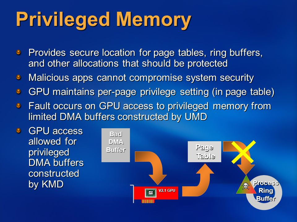 Privileged Memory Provides secure location for page tables, ring buffers, and other allocations that should be protected.