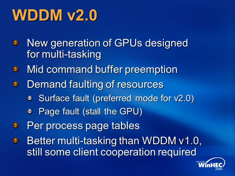 WDDM v2.0 New generation of GPUs designed for multi-tasking
