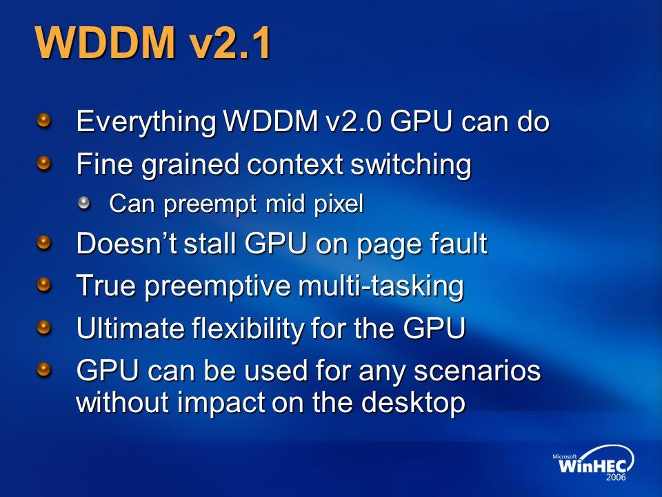 WDDM v2.1 Everything WDDM v2.0 GPU can do