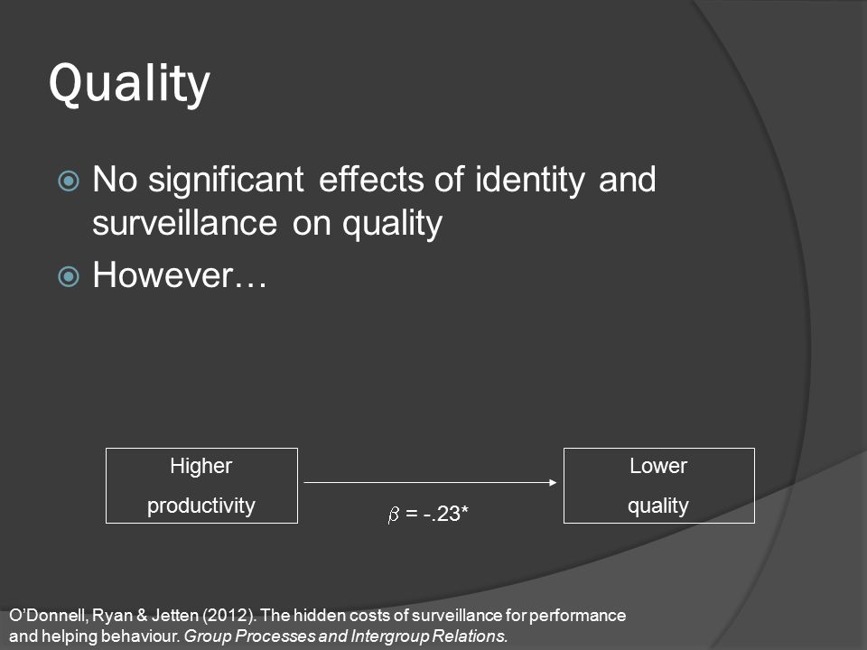 Quality No significant effects of identity and surveillance on quality