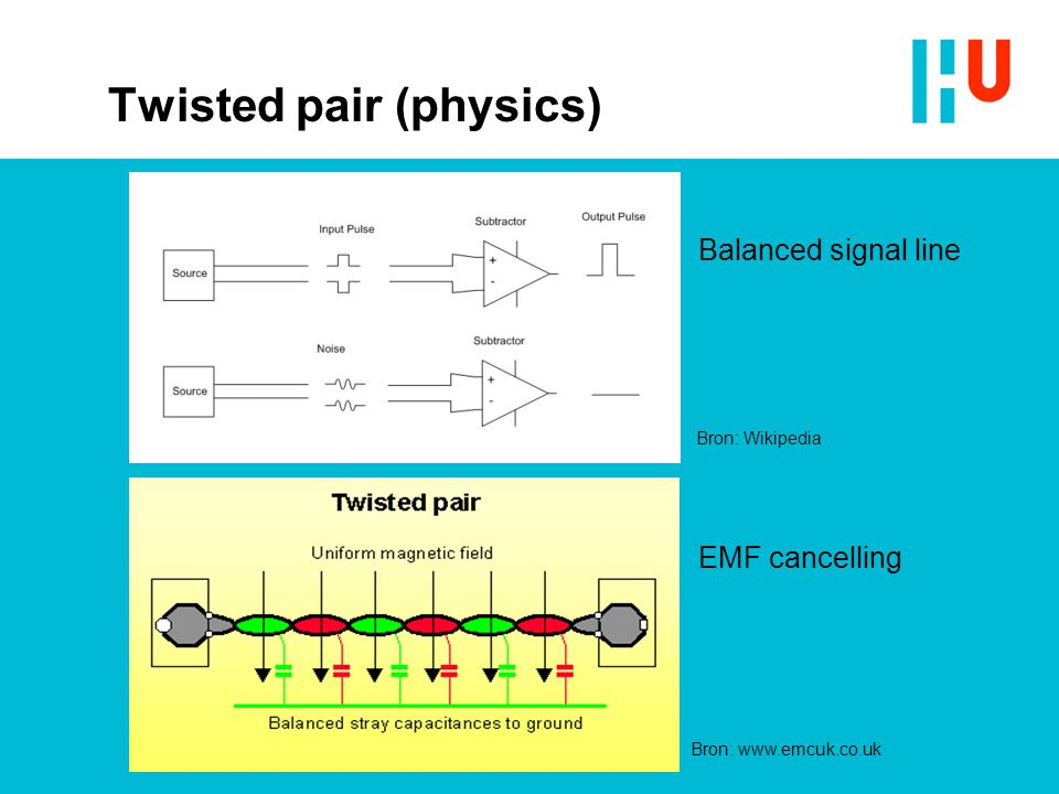 Twisted pair (physics)