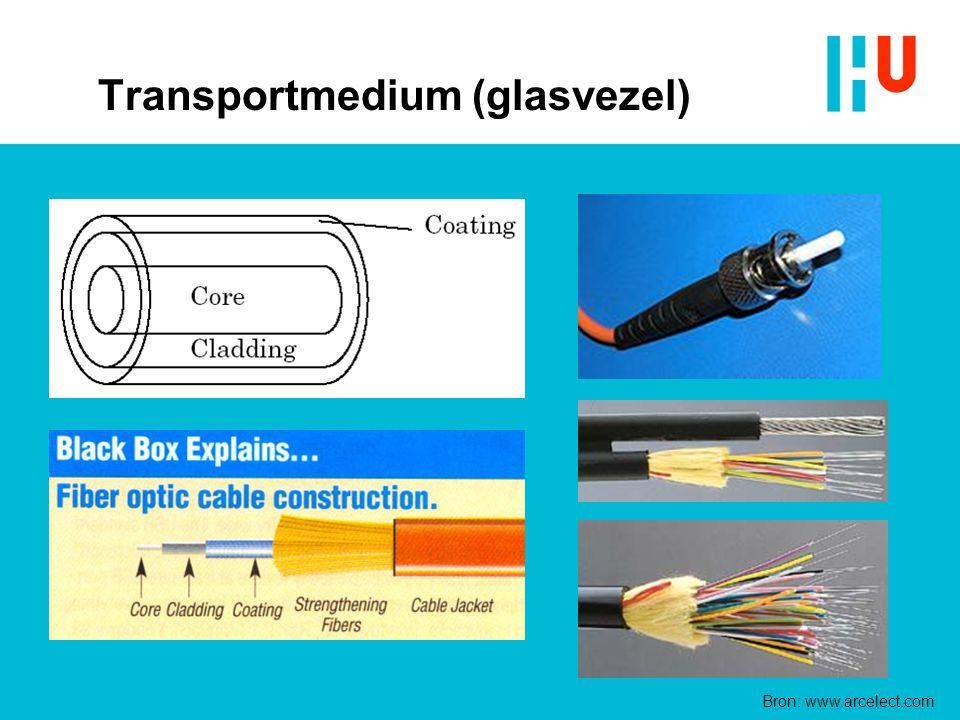 Transportmedium (glasvezel)