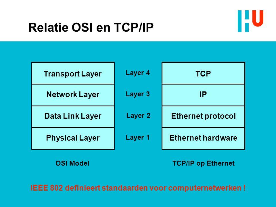 IEEE 802 definieert standaarden voor computernetwerken !