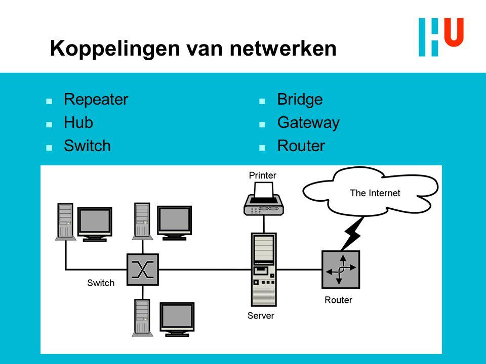 Koppelingen van netwerken