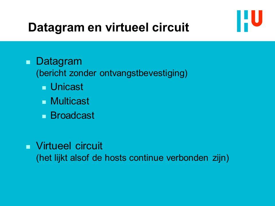 Datagram en virtueel circuit