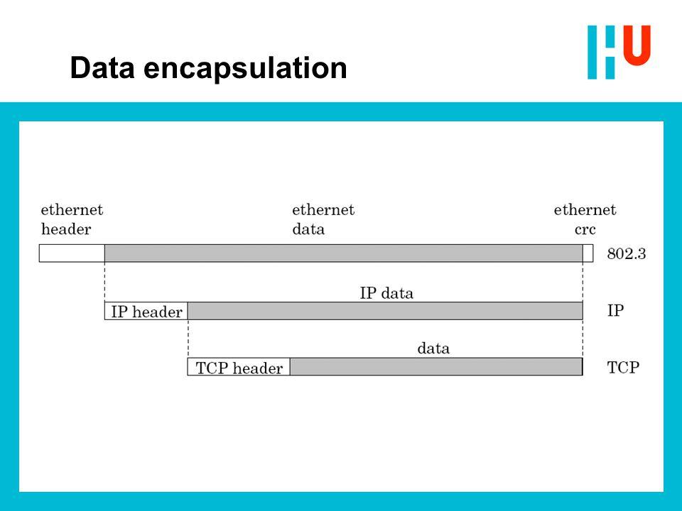 10-4-2017 Data encapsulation Jan Nijman