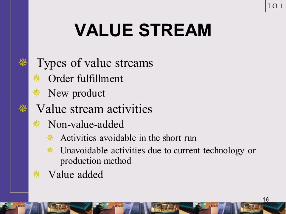 VALUE STREAM Types of value streams Value stream activities