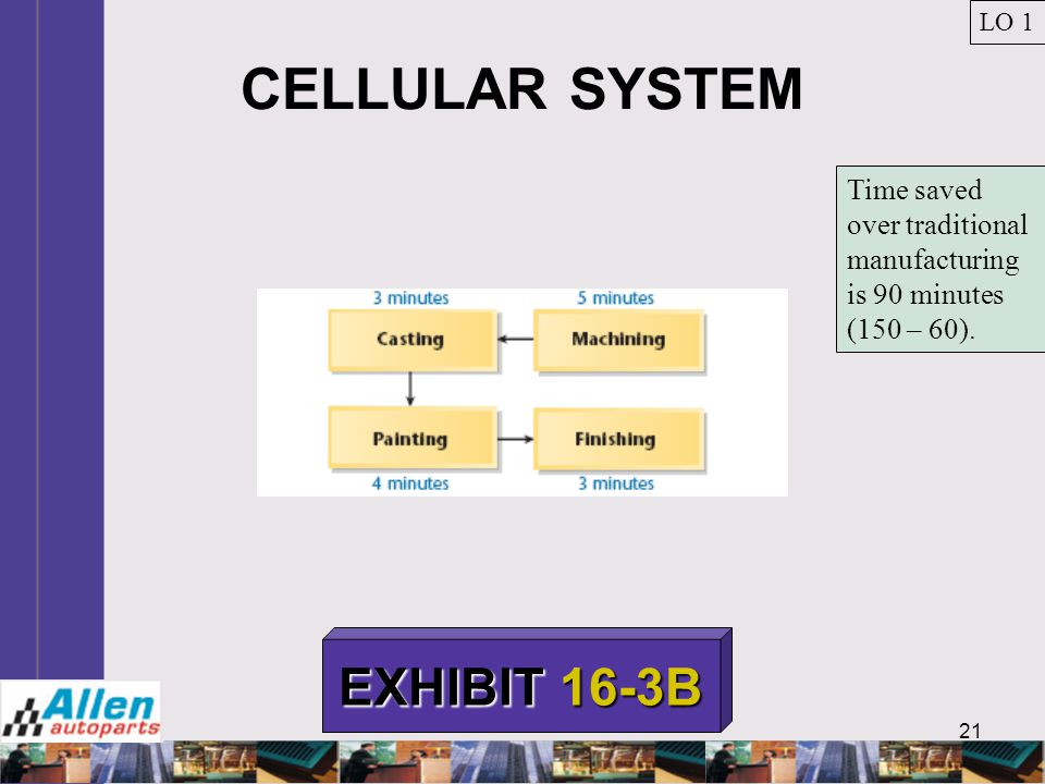 CELLULAR SYSTEM EXHIBIT 16-3B