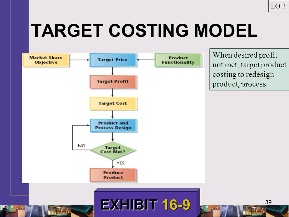 TARGET COSTING MODEL EXHIBIT 16-9