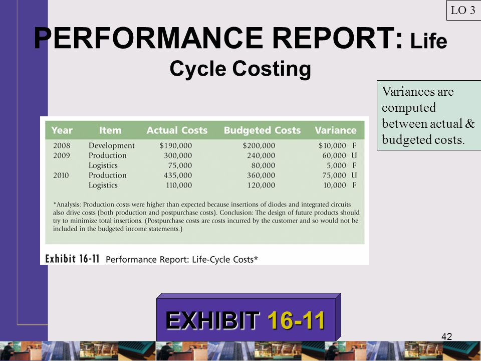 PERFORMANCE REPORT: Life Cycle Costing