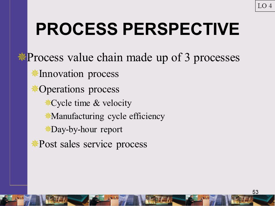 PROCESS PERSPECTIVE Process value chain made up of 3 processes