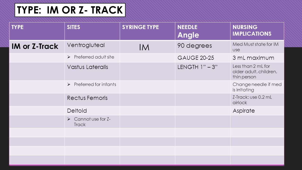 TYPE: IM OR Z- TRACK IM Angle IM or Z-Track 90 degrees TYPE SITES