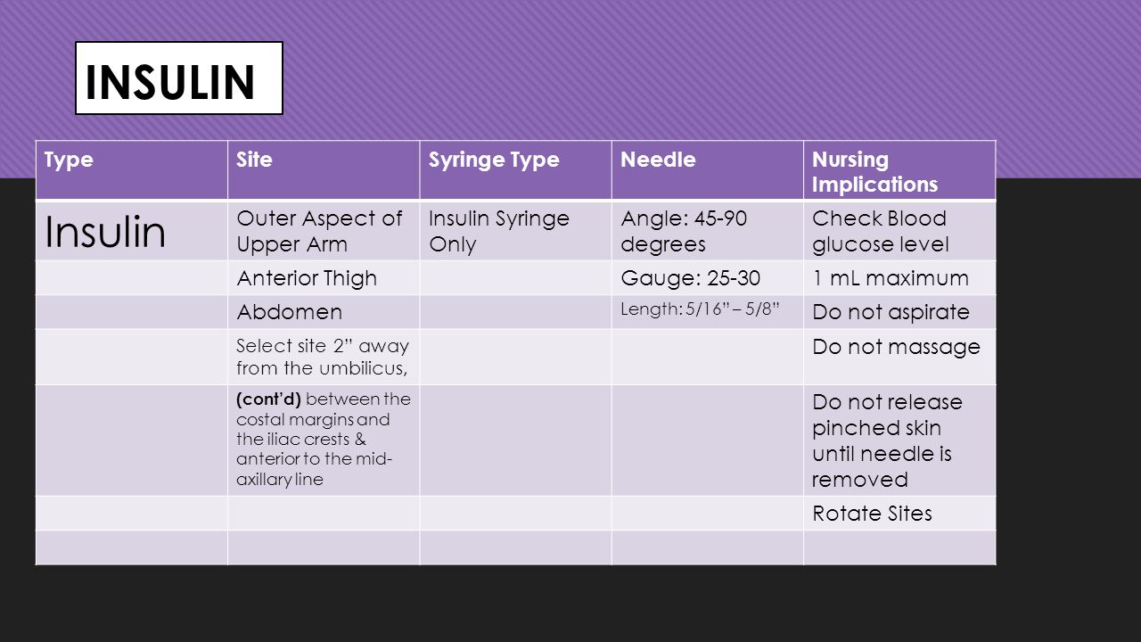 INSULIN Insulin Type Site Syringe Type Needle Nursing Implications