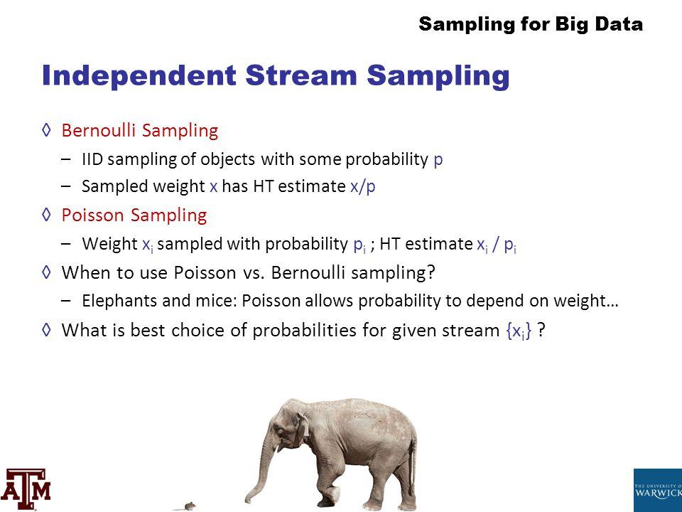 Independent Stream Sampling