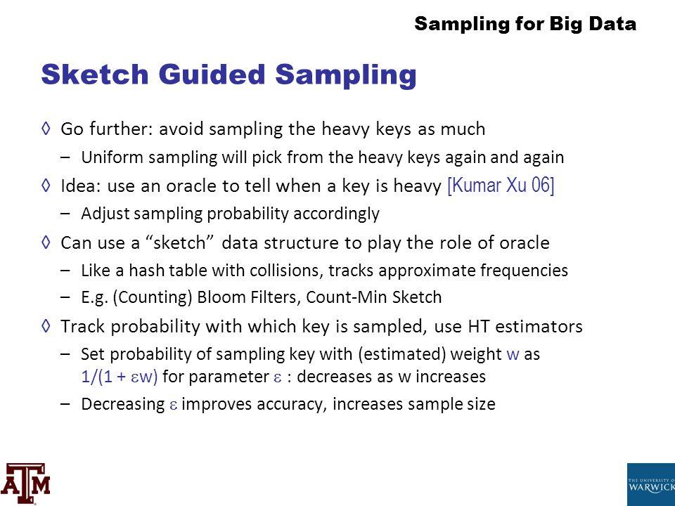 Sketch Guided Sampling