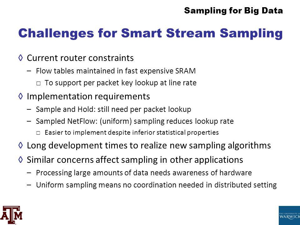 Challenges for Smart Stream Sampling