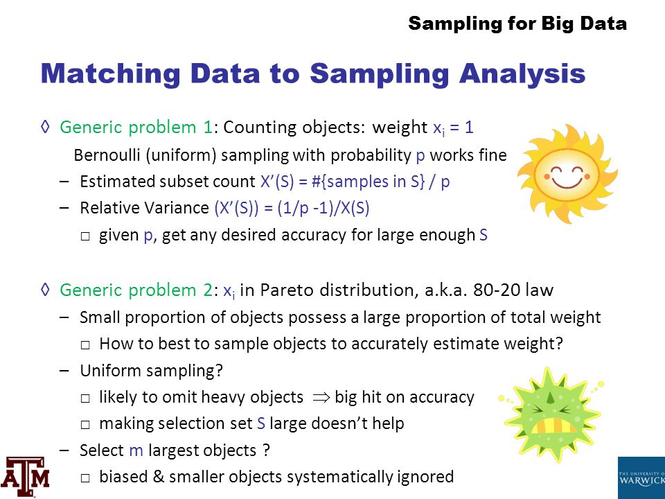 Matching Data to Sampling Analysis