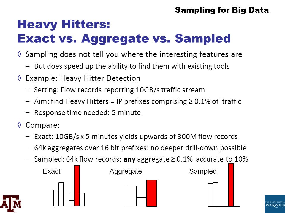Heavy Hitters: Exact vs. Aggregate vs. Sampled