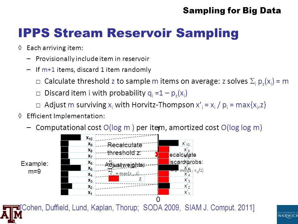 IPPS Stream Reservoir Sampling