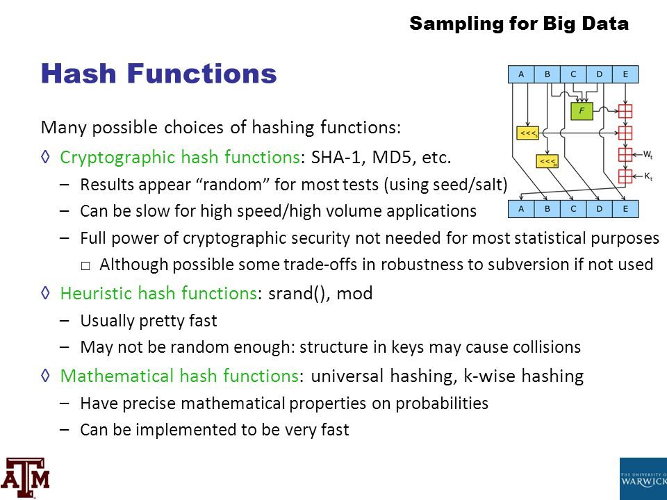 Hash Functions Many possible choices of hashing functions: