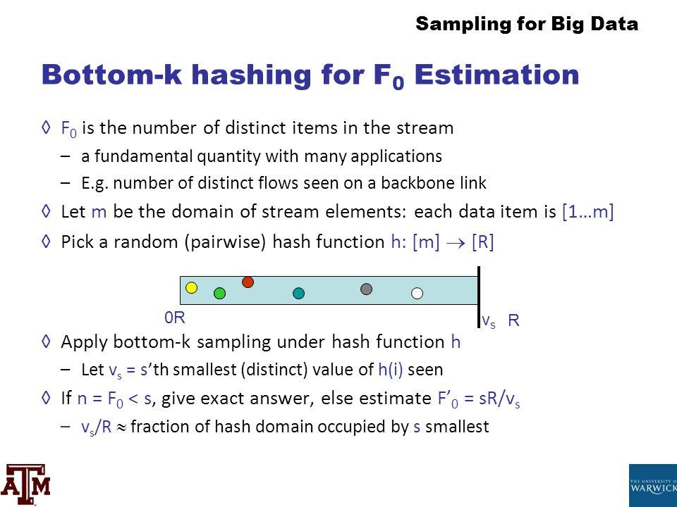 Bottom-k hashing for F0 Estimation