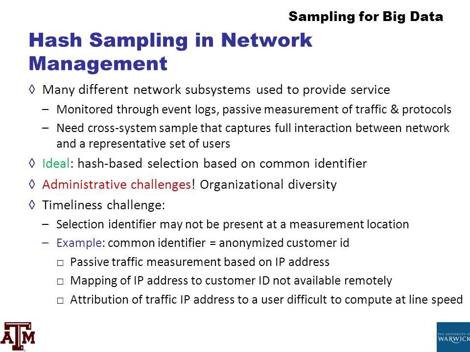 Hash Sampling in Network Management