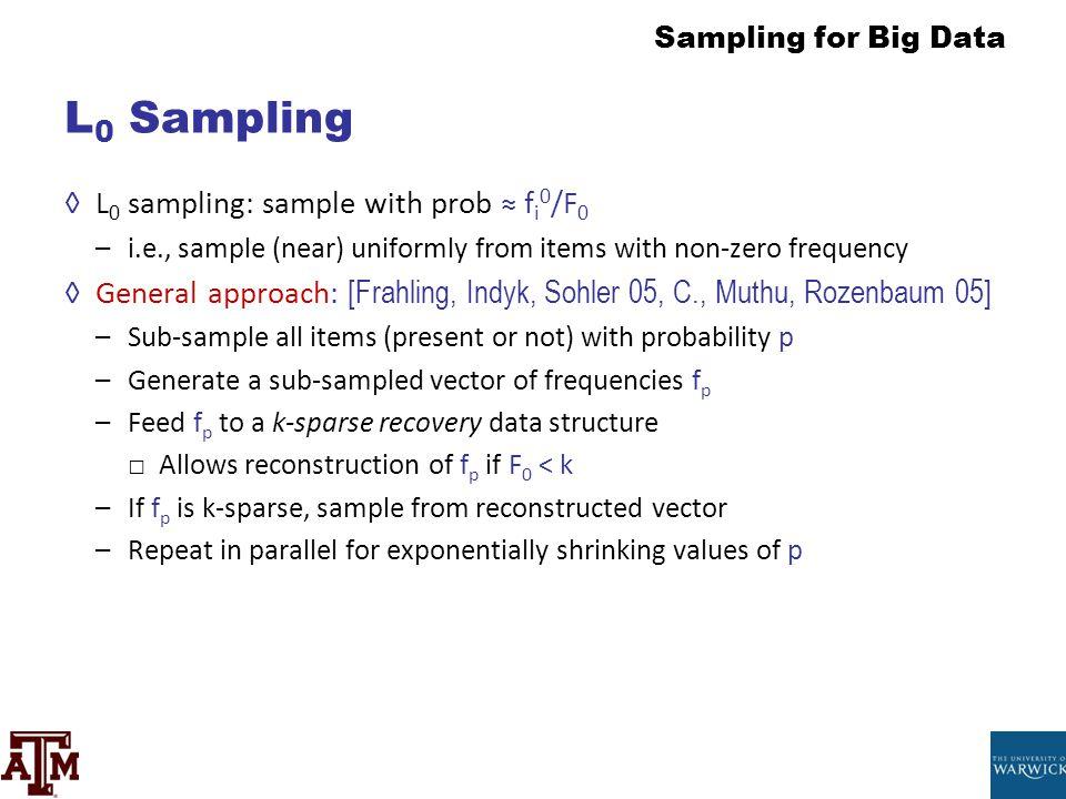 L0 Sampling L0 sampling: sample with prob ≈ fi0/F0