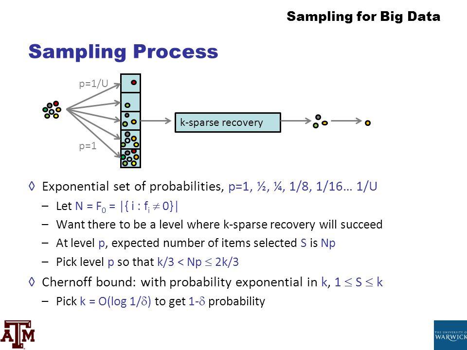 Sampling Process p=1/U. k-sparse recovery. p=1. Exponential set of probabilities, p=1, ½, ¼, 1/8, 1/16… 1/U.