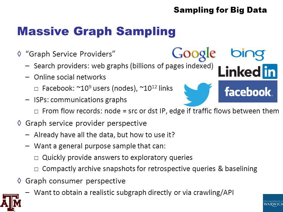Massive Graph Sampling