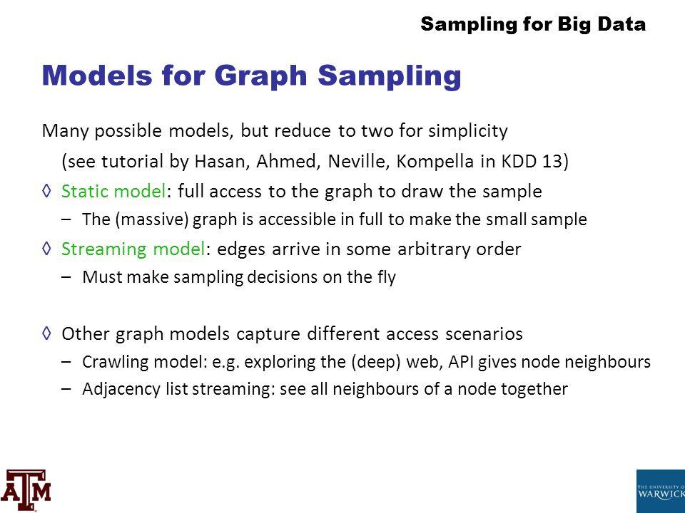 Models for Graph Sampling