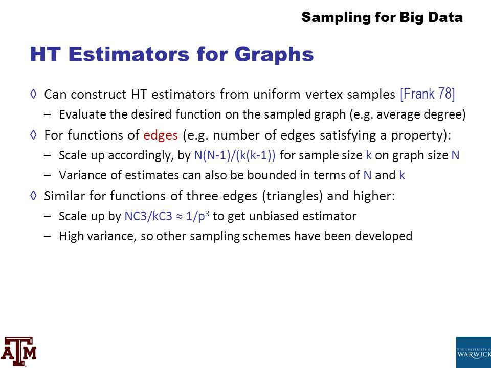 HT Estimators for Graphs