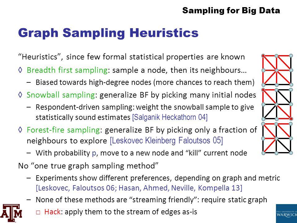 Graph Sampling Heuristics