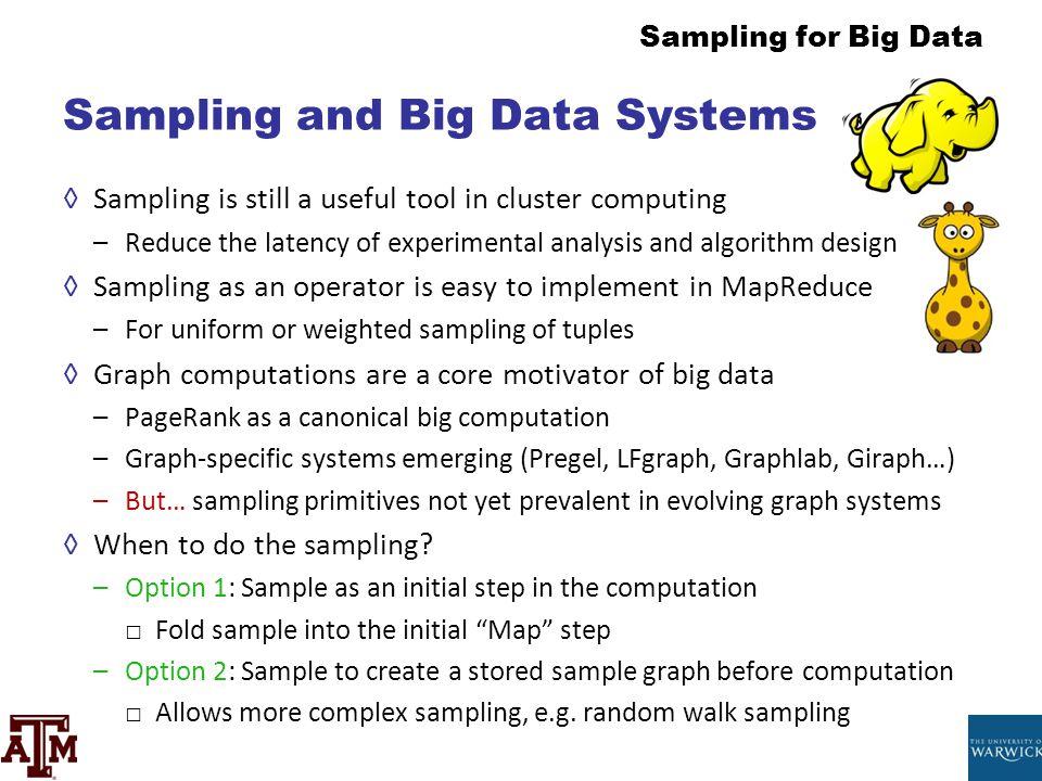 Sampling and Big Data Systems