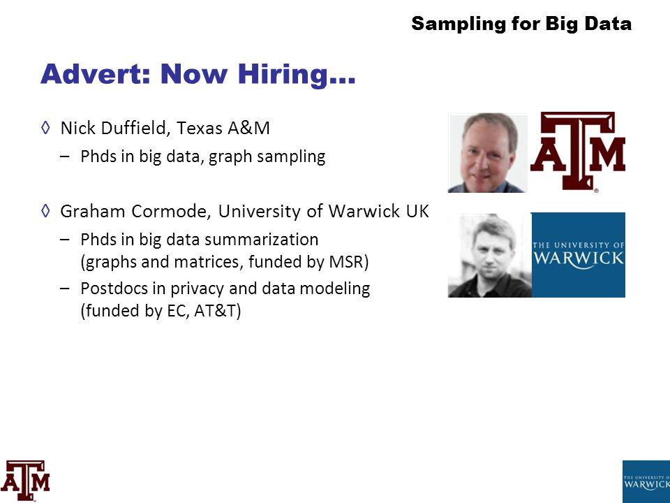 Advert: Now Hiring… Nick Duffield, Texas A&M