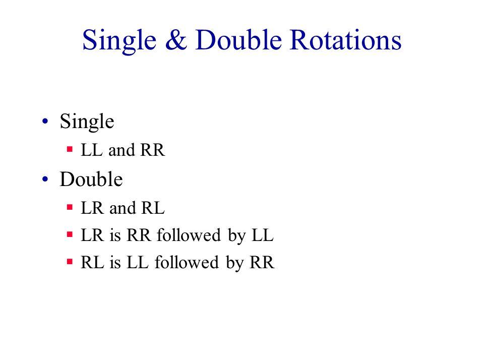 Single & Double Rotations