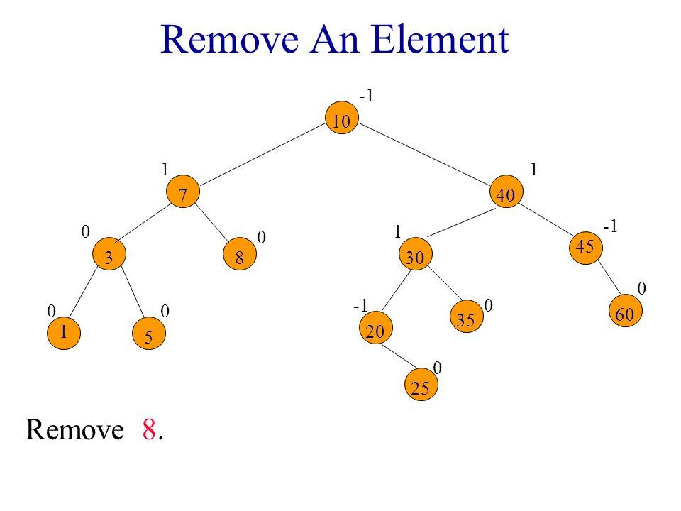 Remove An Element Remove 8. 1 -1 10 7 8 3 5 30 40 20 25 35 45 60