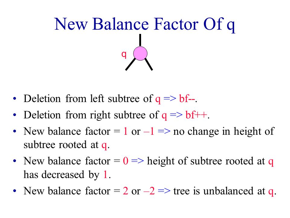 New Balance Factor Of q Deletion from left subtree of q => bf--.