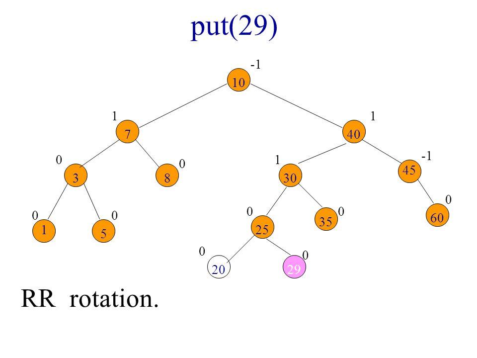 put(29) -1 10 1 1 7 40 -1 1 45 3 8 30 60 35 1 25 5 20 29 RR rotation.