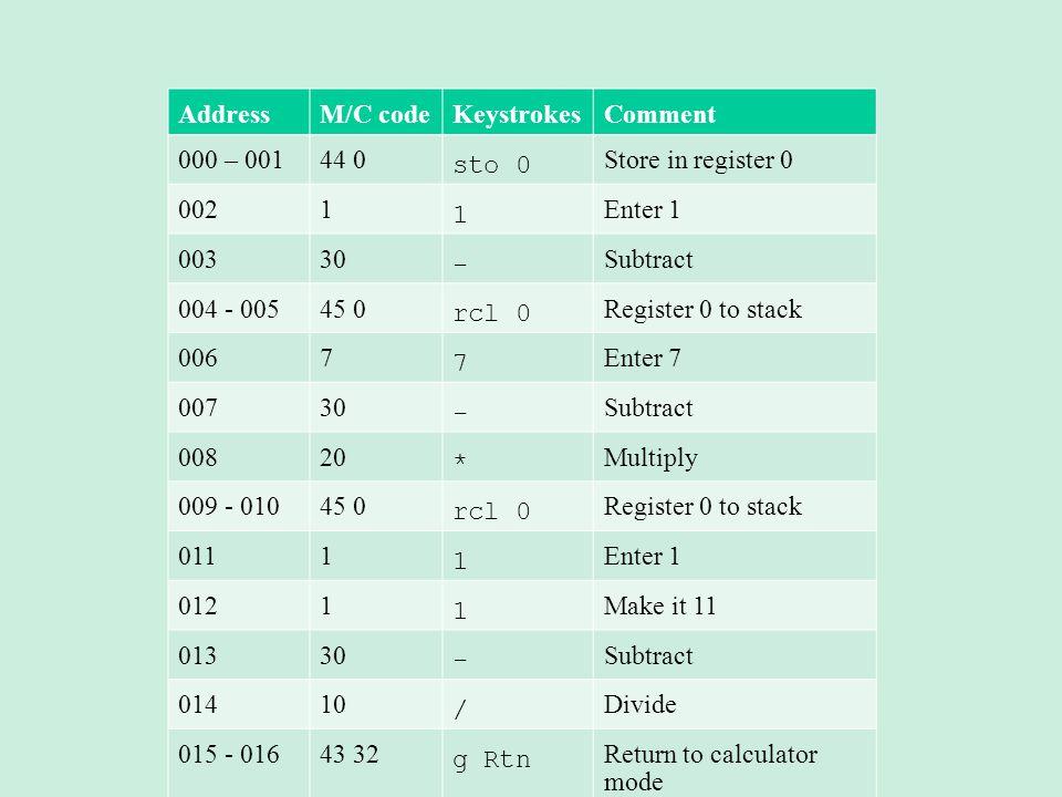 Address M/C code. Keystrokes. Comment. 000 – 001. 44 0. sto 0. Store in register 0. 002. 1.