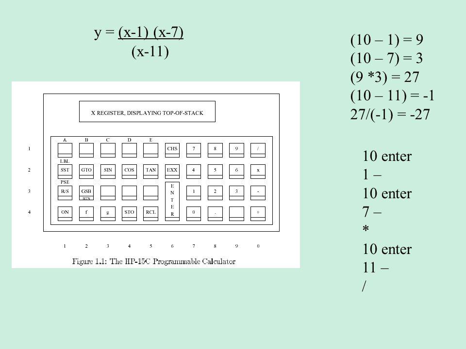 y = (x-1) (x-7) (10 – 1) = 9. (10 – 7) = 3. (9 *3) = 27. (10 – 11) = -1. 27/(-1) = -27. (x-11)