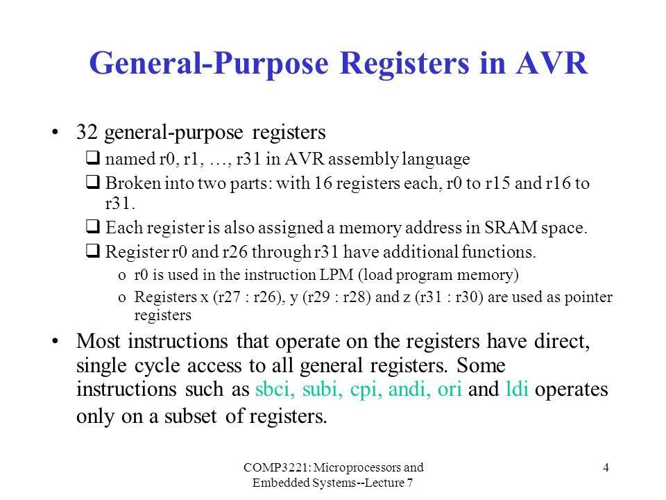 General-Purpose Registers in AVR