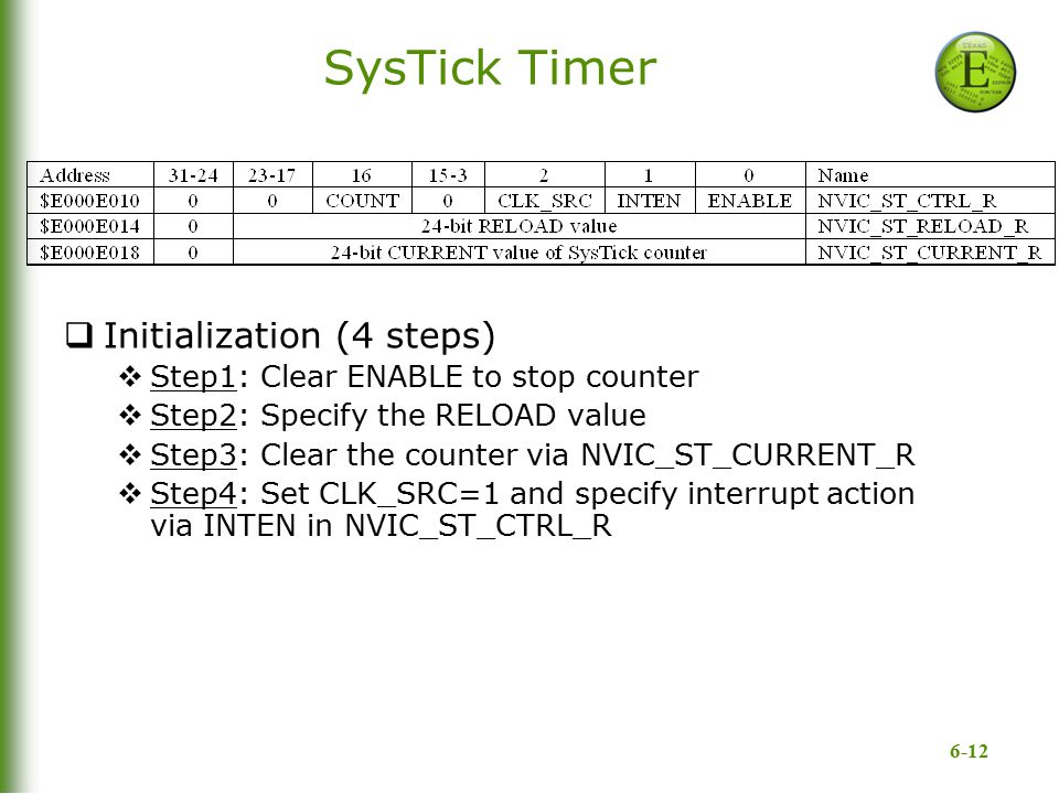 SysTick Timer Initialization (4 steps)