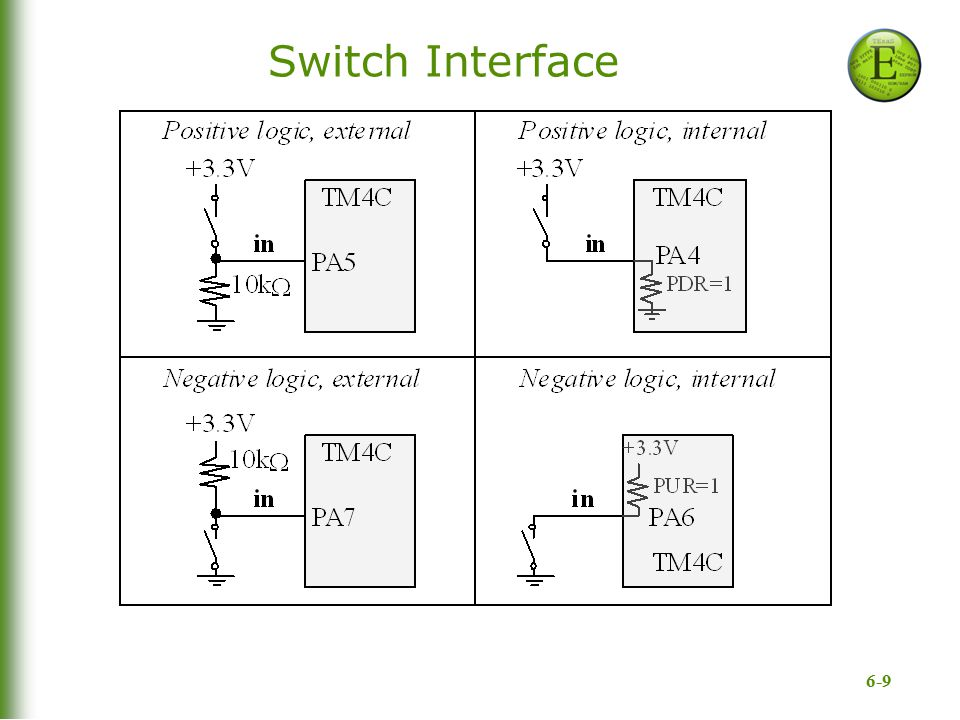 Switch Interface